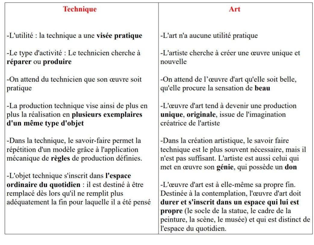 """Cadre Original Pour Plusieurs Photos mélissa on twitter: """"l'art… """""""