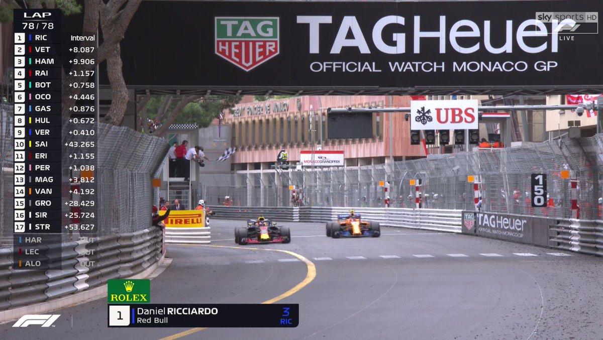 Sky Sports F1 On Twitter Daniel Ricciardo Defies Engine