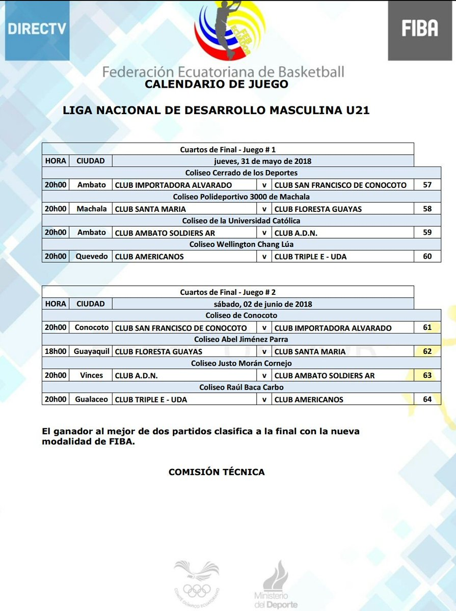 Calendario U21.Liga De Baloncesto V Twitter Cuartos De Final Calendario