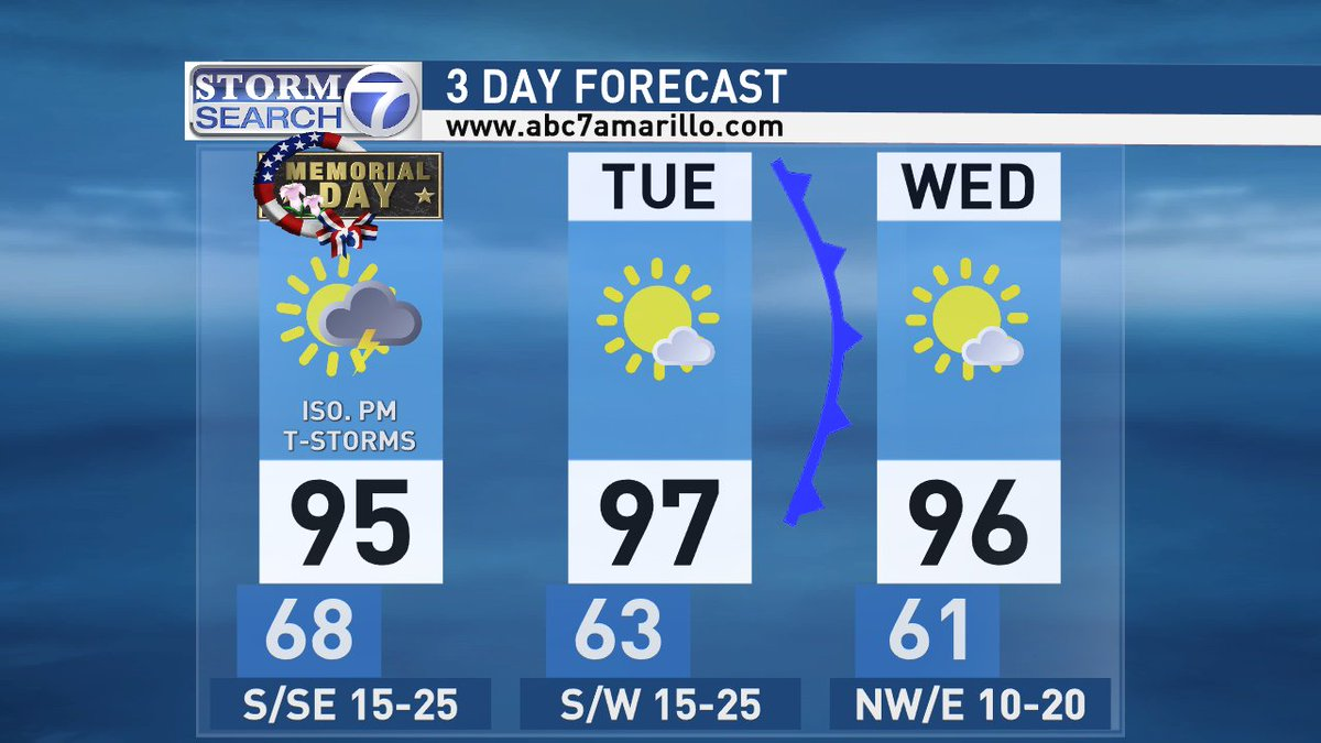 'TweetCast' @StormSearch7 . Here's the 3-Day Forecast. See the 7-Day Forecast tonight on ABC7 News at 5:30 & 10!     #phwx#txwx#nmwx#okwx#spwx