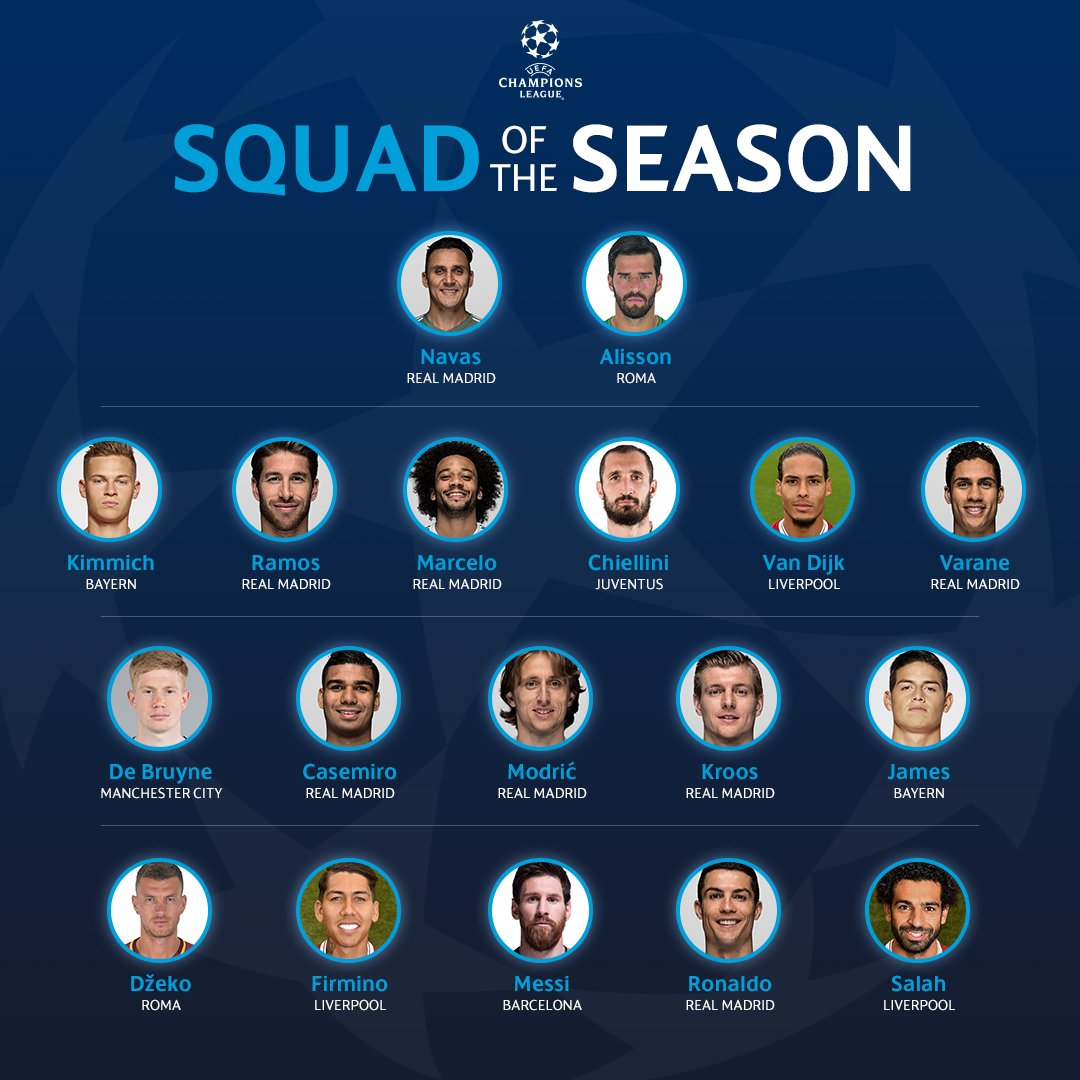 UEFA's Technical Observers have chosen their #UCL Squad of the Season. Do you agree with their selection?