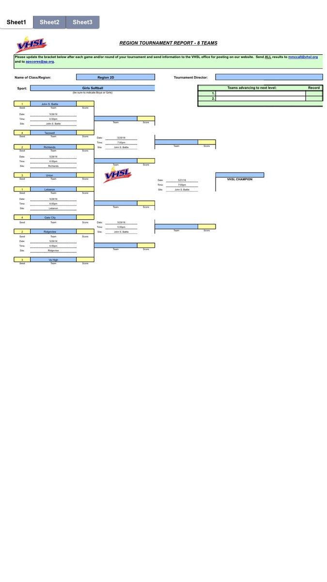 Softball bracket for region