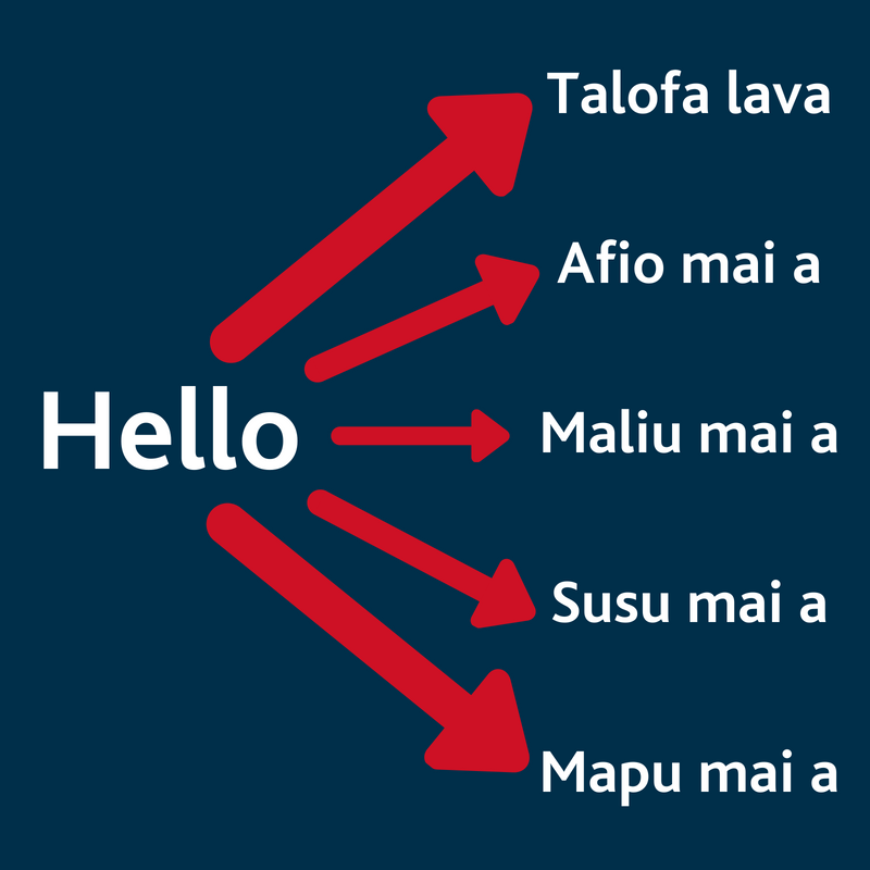 Auckland council on twitter learn greetings in samoan this 1200 pm 27 may 2018 m4hsunfo