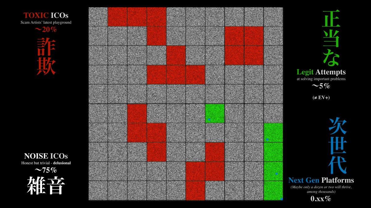 online konzepte der statistischen signalverarbeitung 2005