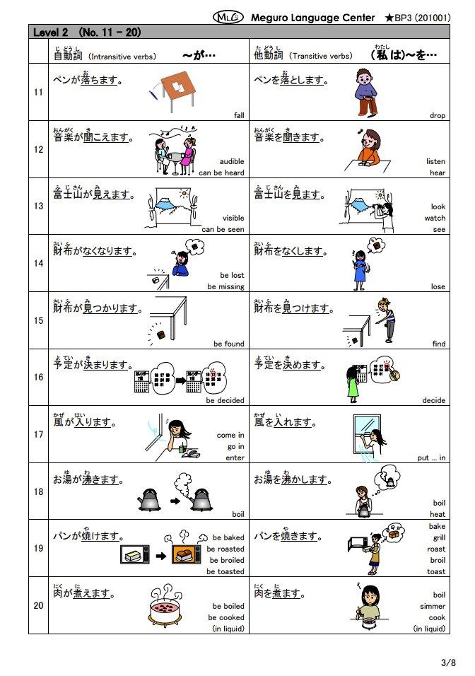 view Самоучитель японского языка