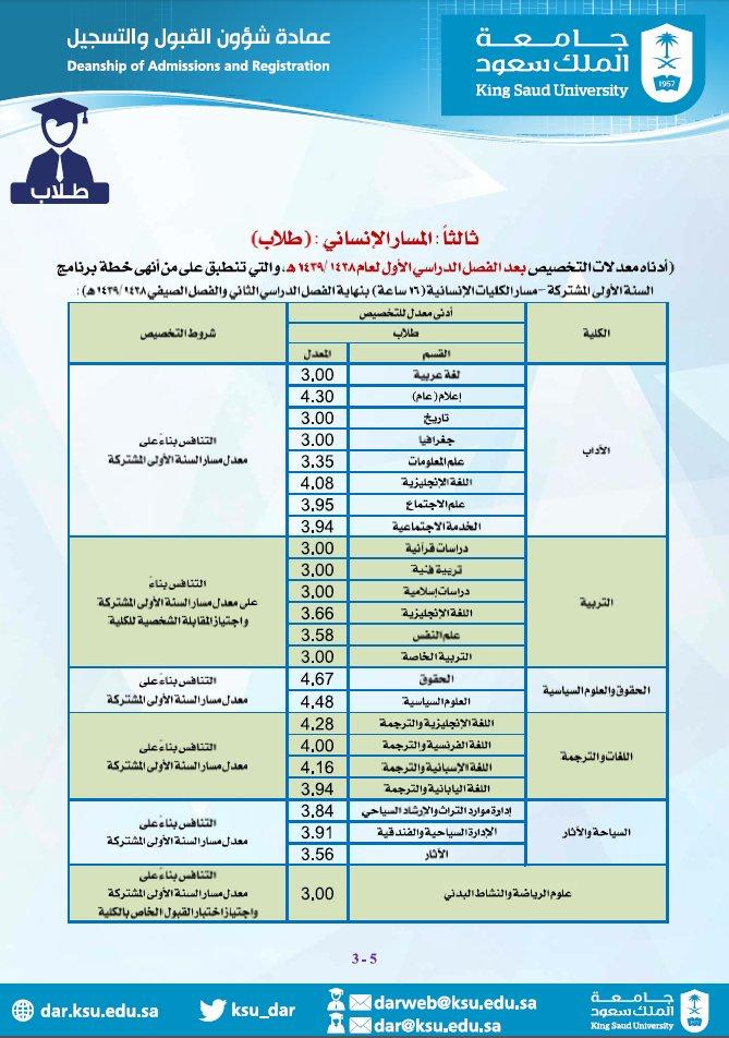 النسبة الموزونة لجامعة الملك سعود 1440