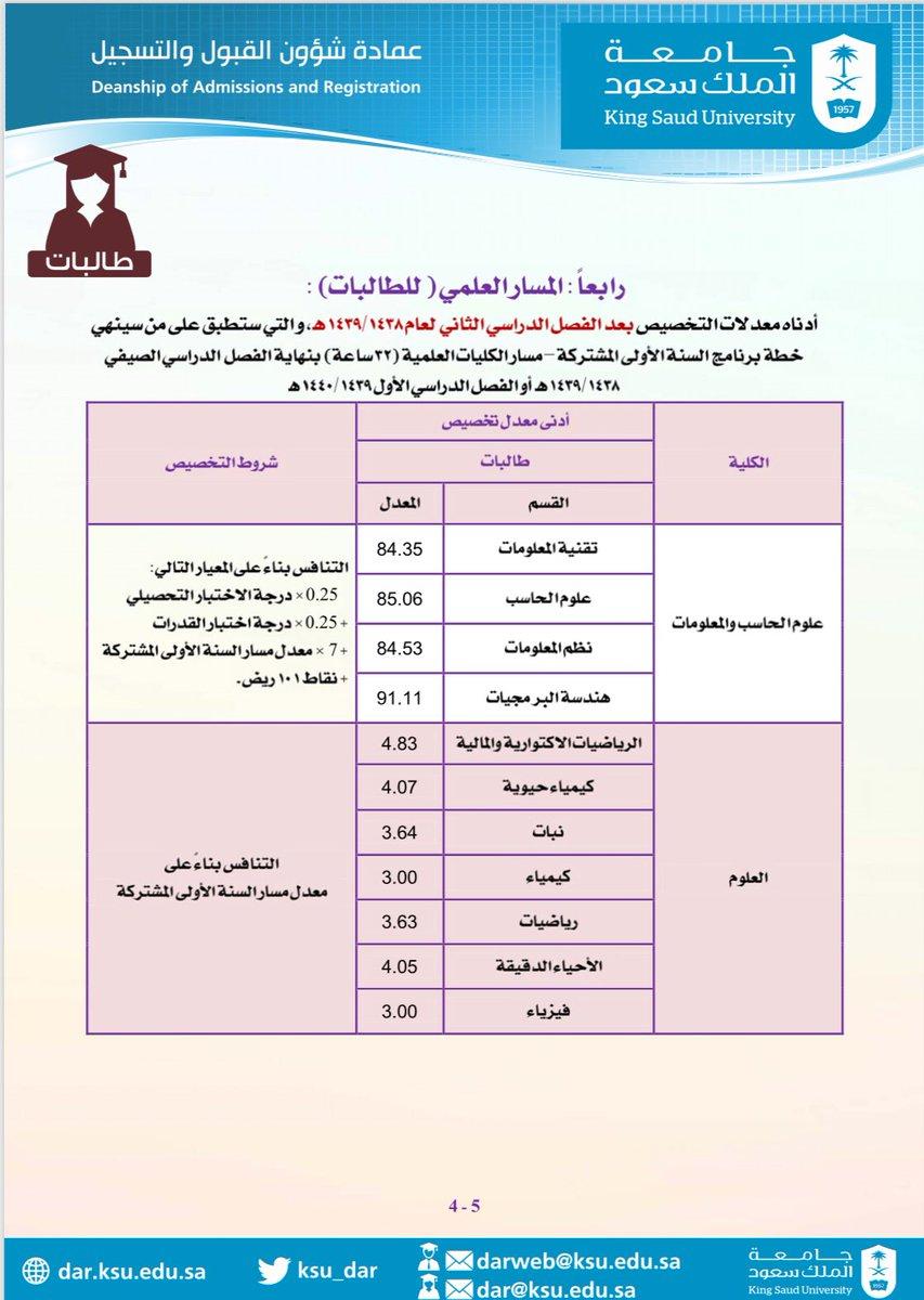 جامعة الملك سعود On Twitter نتائج تخصيص طالبات السنة الأولى المشتركة بنهاية الفصل الثاني ١٤٣٩ ١٤٣٨ المسار العلمي والمسار الإنساني جامعة الملك سعود Https T Co 0a5urqmtst