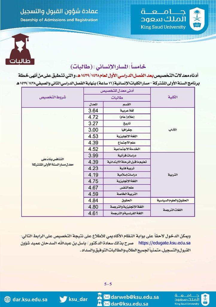 جامعة الملك سعود On Twitter نتائج تخصيص طالبات السنة الأولى