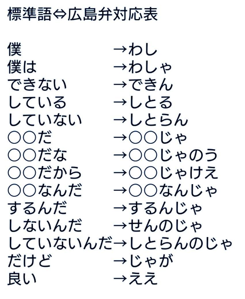 ゲンコラでゲンの広島弁に苦労してる方が多いようなので、標準語と広島弁の対応表を作りました もしよかったら参考にしてください #ゲンコラ
