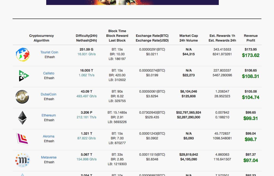 listex cryptocurrency exchange