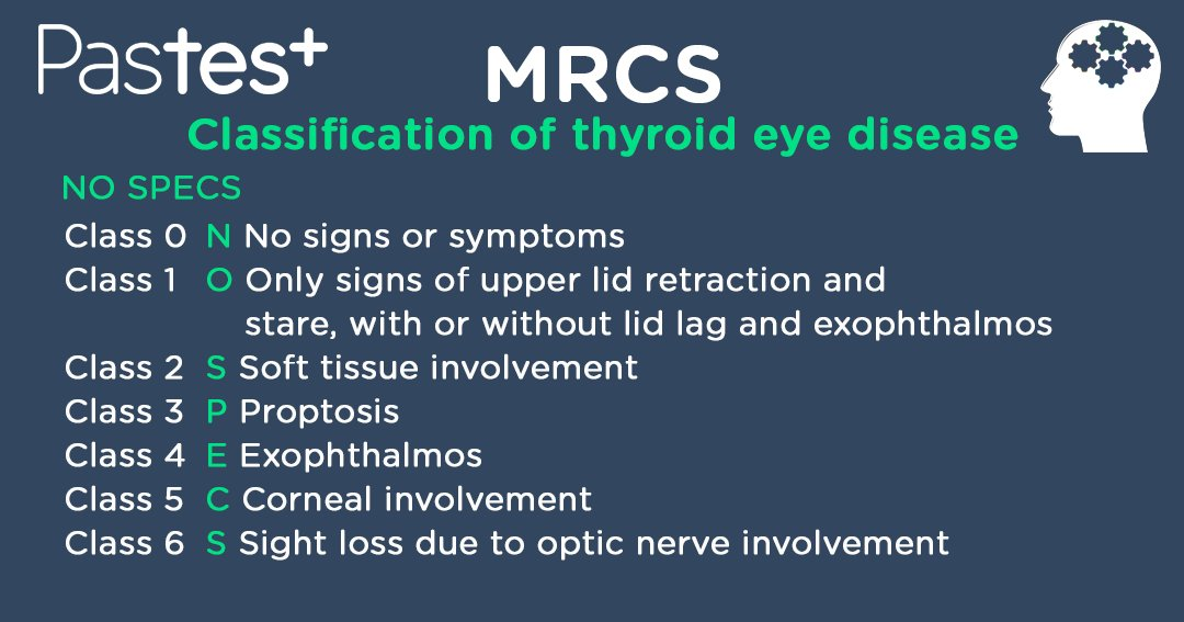 Pastest On Twitter Remember The Classification Of Thyroid Eye