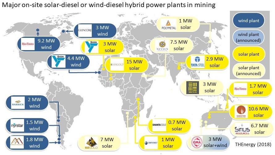 Dr Thomas Hillig On Twitter Enabling Shorter Solar Power