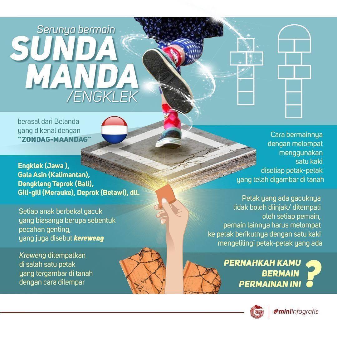 Good News From Indonesia Ar Twitter Mini Infografis Mengenal Permainan Tradisional Engklek Sunda Manda Setelah Indonesia Merdeka Dari Penjajahan Permainan Tradisional Engklek Tetap Bertahan Di Indonesia Dan Menjadi Semakin Dikenal Oleh Anak Anak