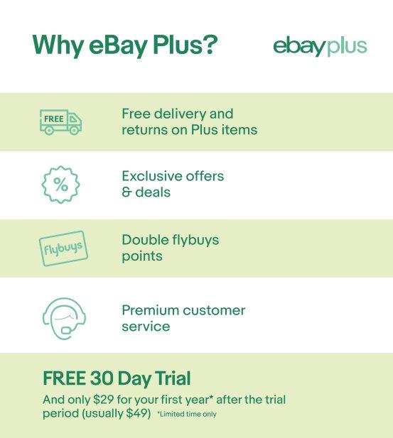 Top Five Customer Help Au@ebay - Circus