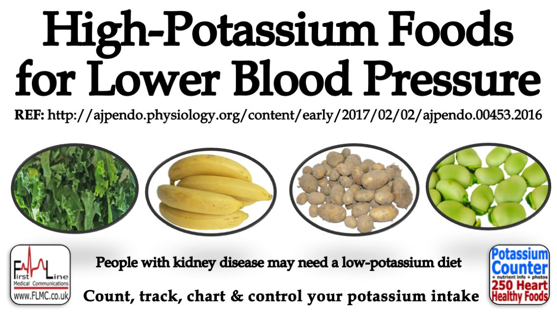 Dr Lindy Van Den Berghe On Twitter A High Potassium Low Sodium