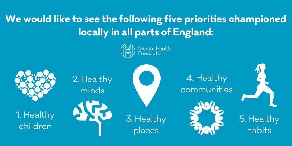 Mental Health Fdn On Twitter Inequalities Manifesto 2018
