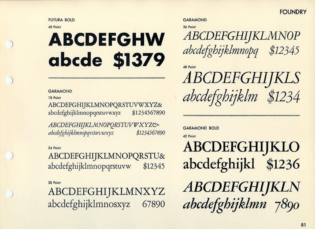 Futura font Download