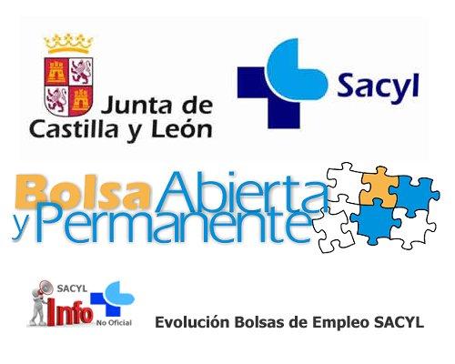 Bolsa Abierta y Permanente del SACYL (Sanidad de Castilla y León)... DeWbQb_WsAAY8iF