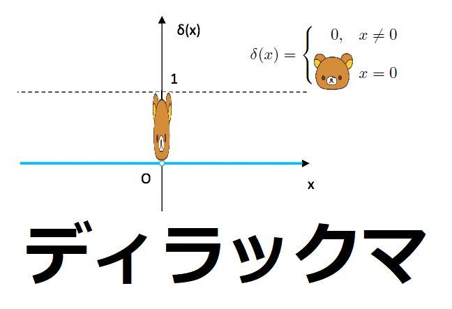 数学ボーイ (@mathematicsboy)  ...