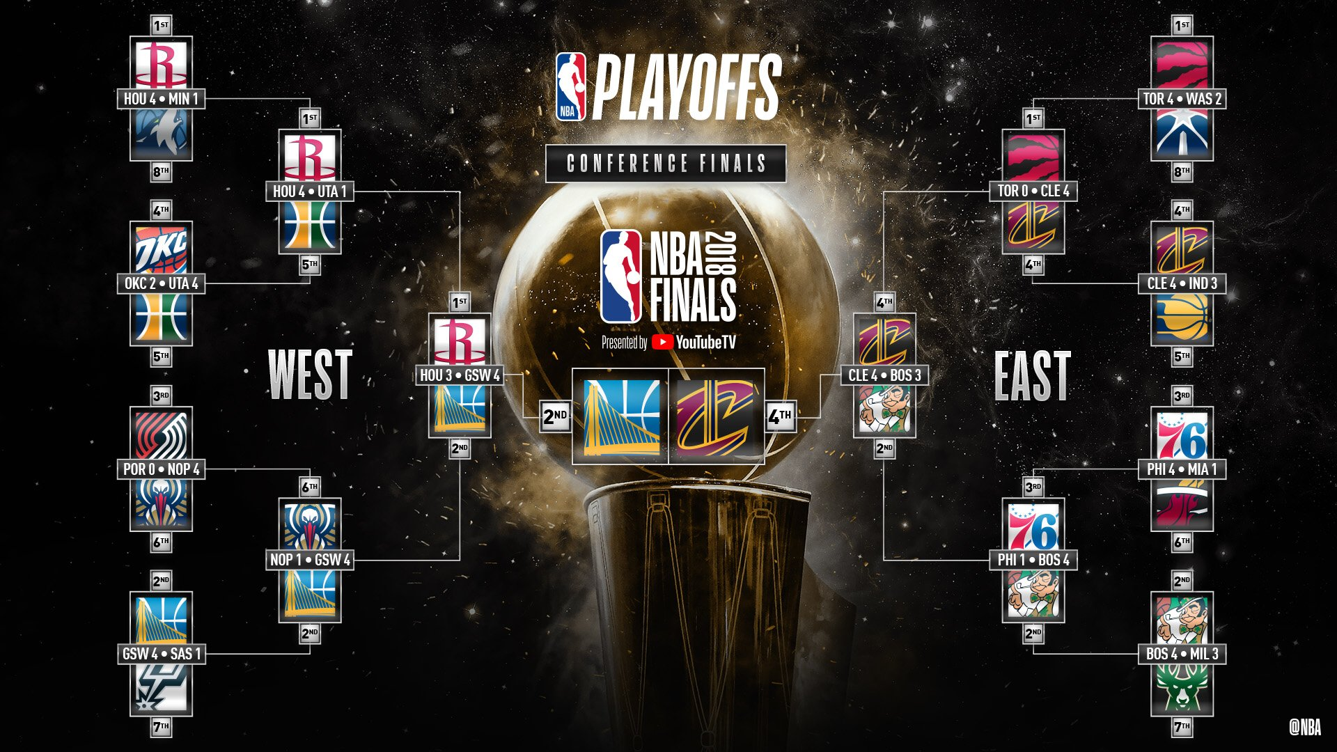 Golden State Warriors Vs Cleveland Cavaliers Live Stream