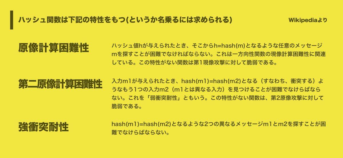 原像計算困難性 hashtag on Twit...
