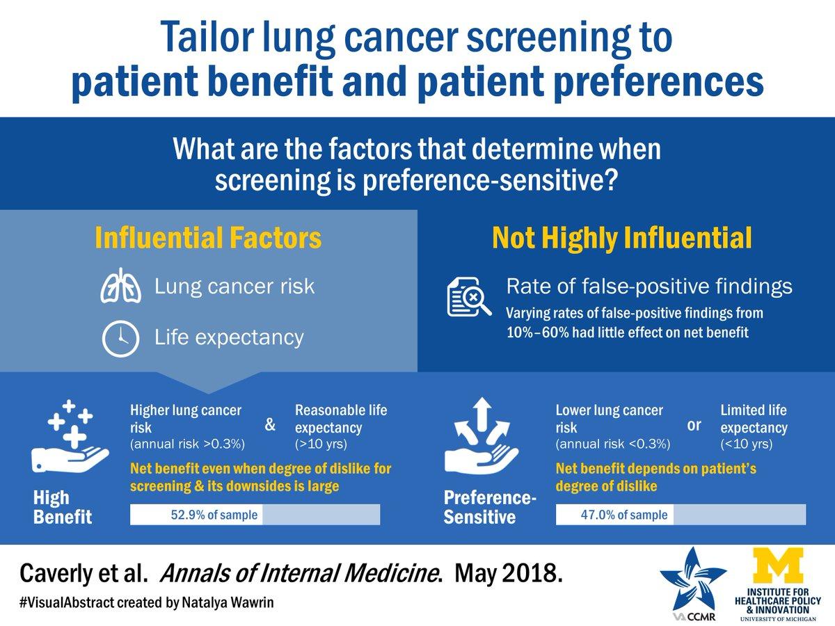 U-M Rogel Cancer Center on Twitter: