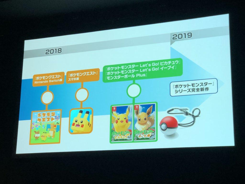 ポケモン新作発表会 、switch向け新作のポケットモンスターlet's go