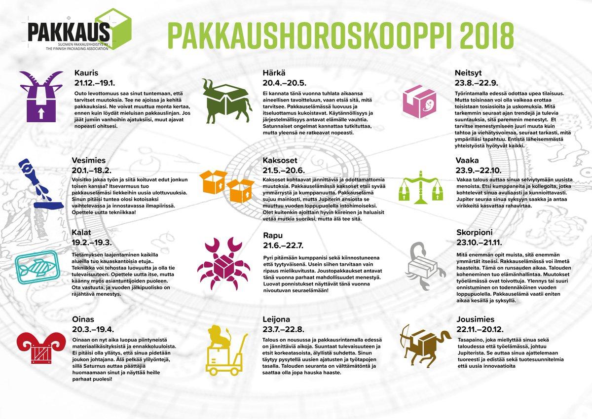 uudet horoskoopit