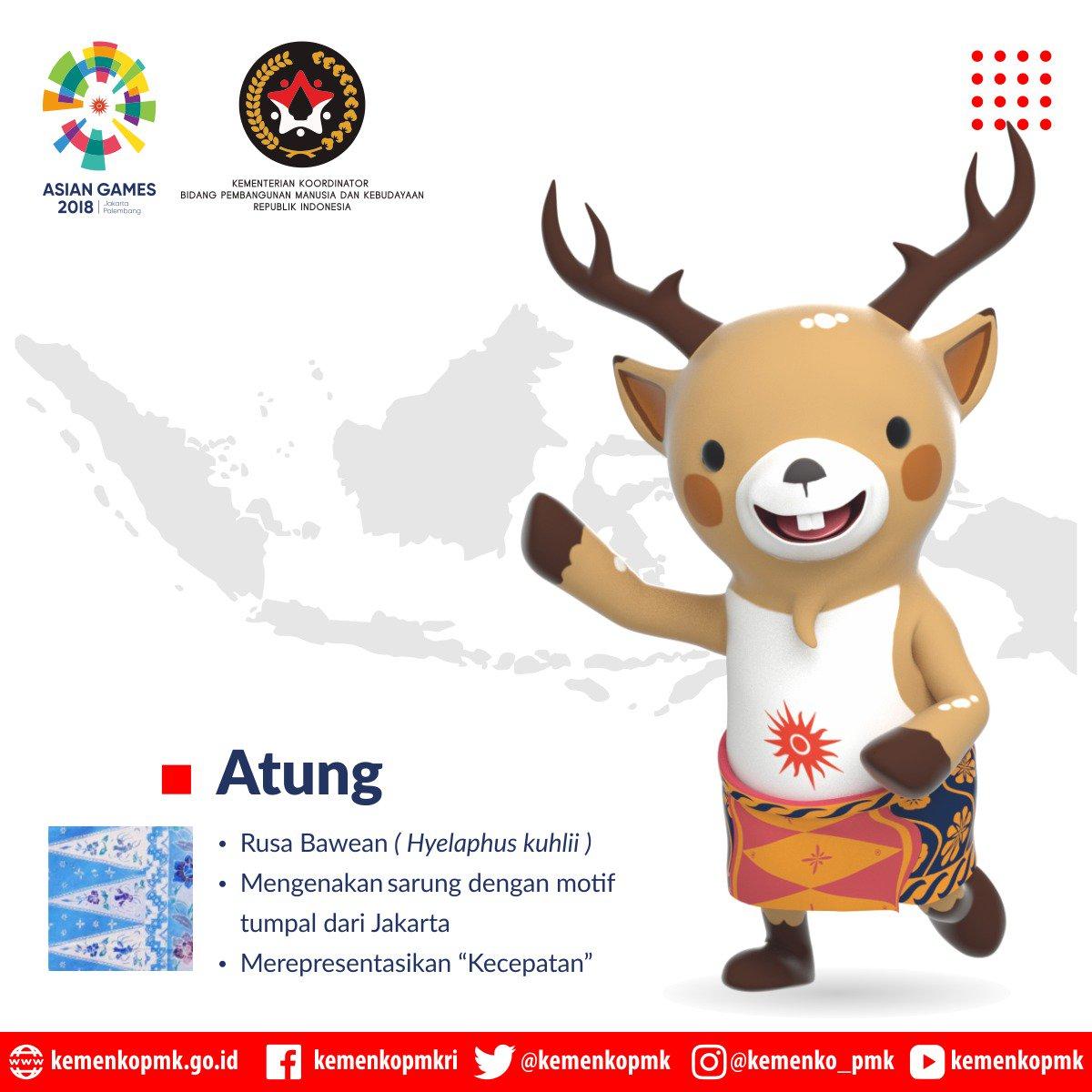 """Kemenko PMK Auf Twitter """"Atung Adalah Maskot Asian Games"""