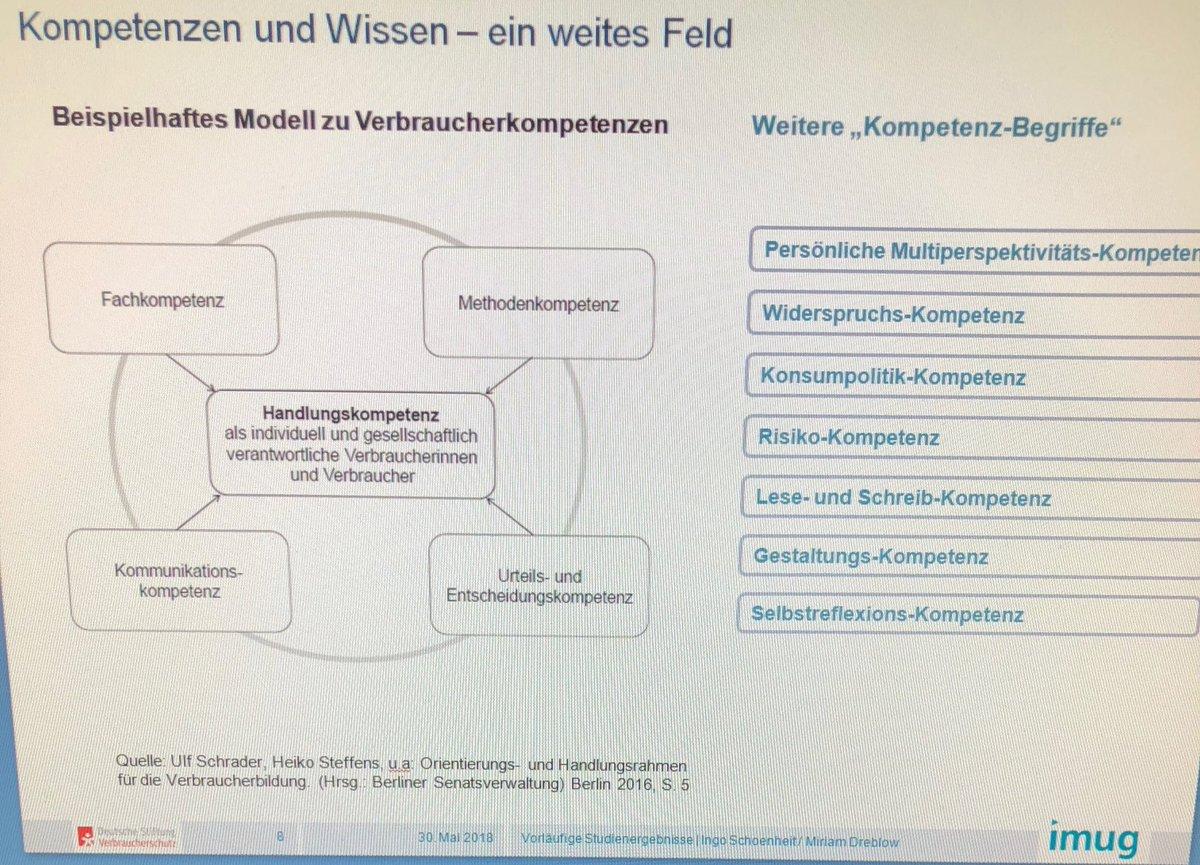 Dr Ingo Schoenheit On Twitter Verbraucherkompetenzen Messen