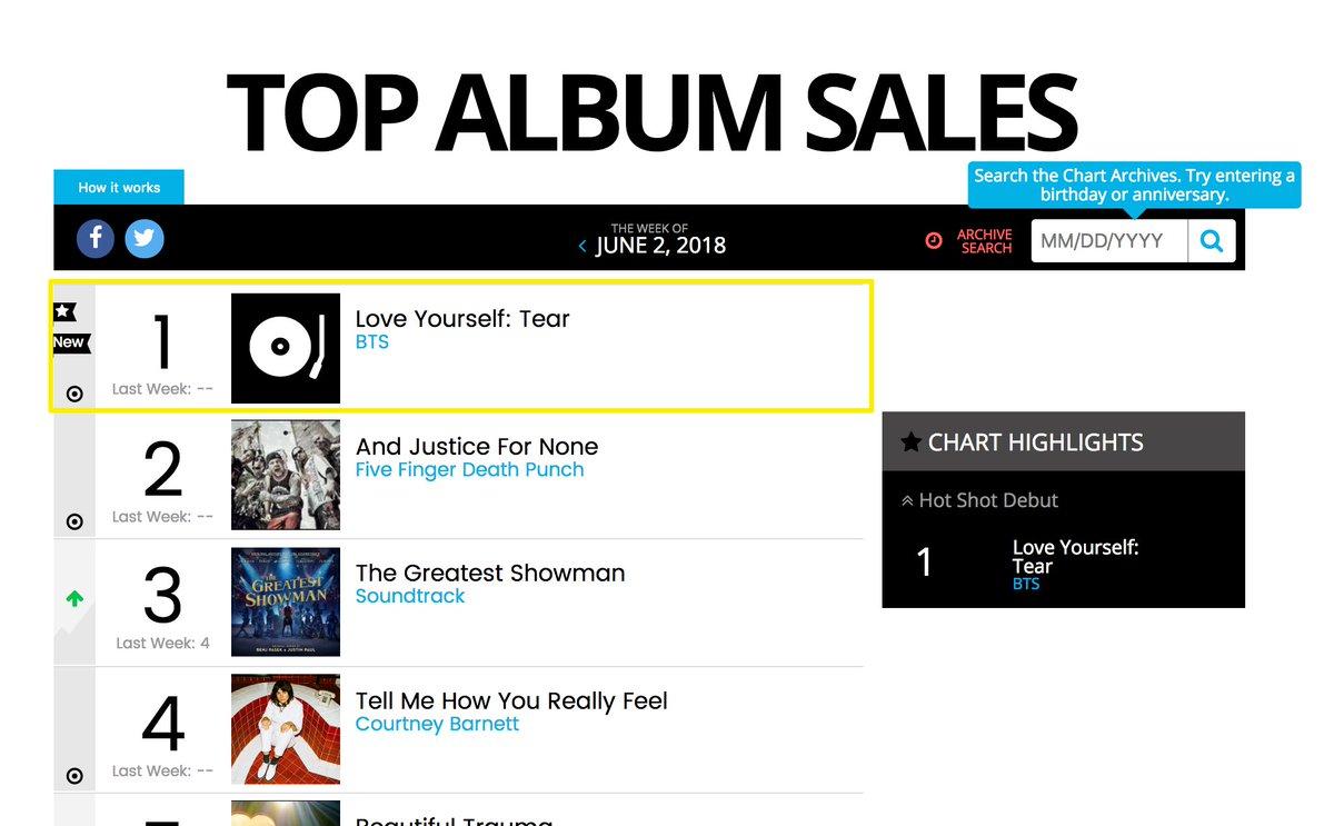 More Billboard Chart Updates Top Al S 1 Love Yourself Tear Digital Song Fake Artist 100 Bts On Demand Streaming Songs