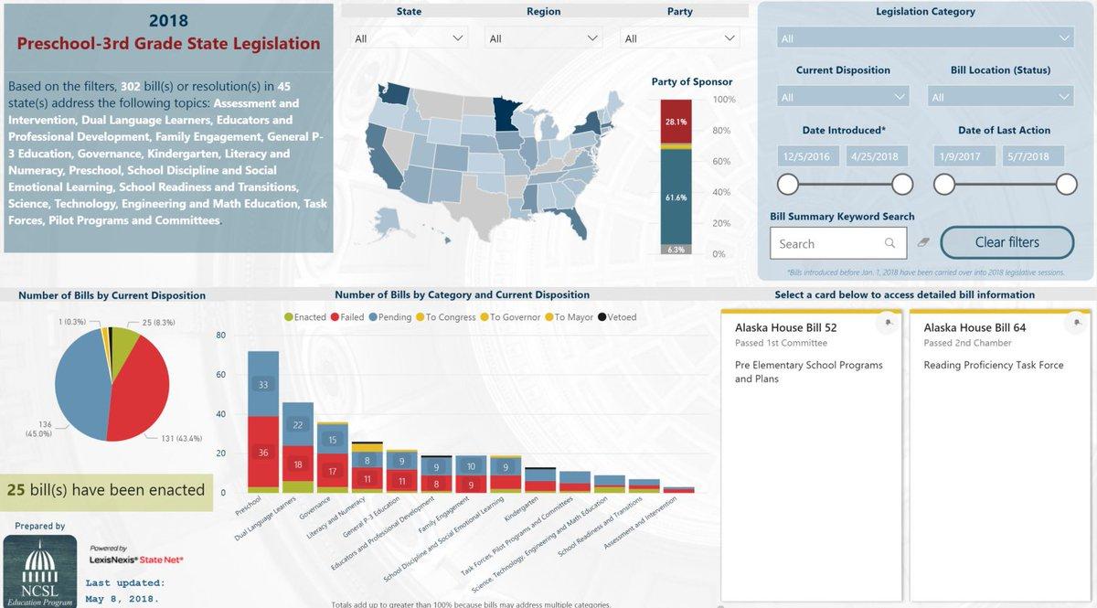ncsl on twitter new explore our interactive legislation tracker