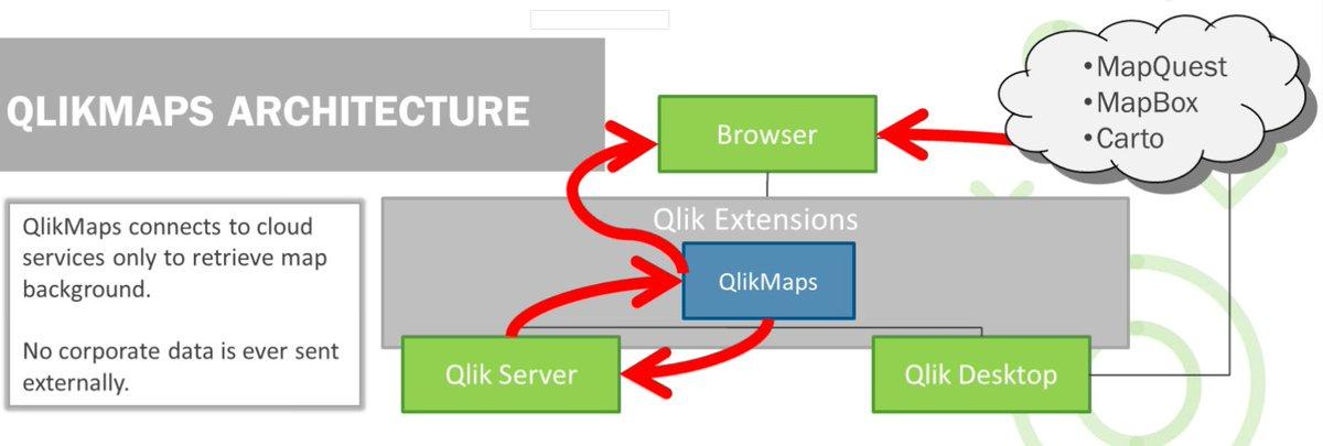 QlikMaps on Twitter: