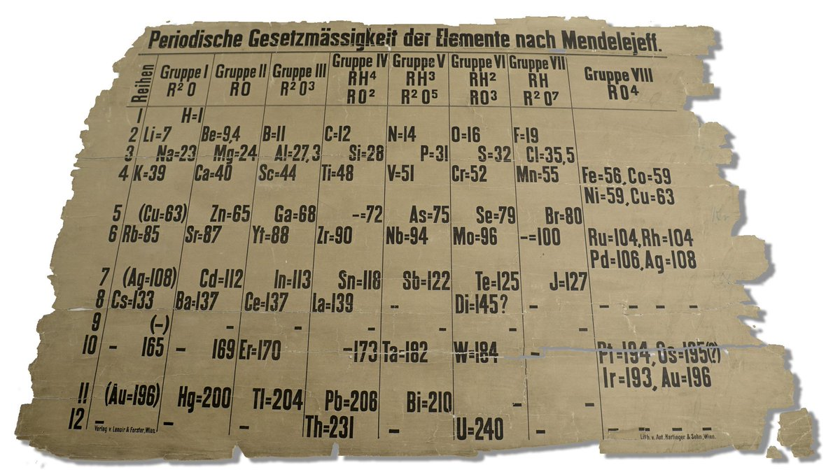 Periodic Videos On Twitter Caught This Old Periodic Table