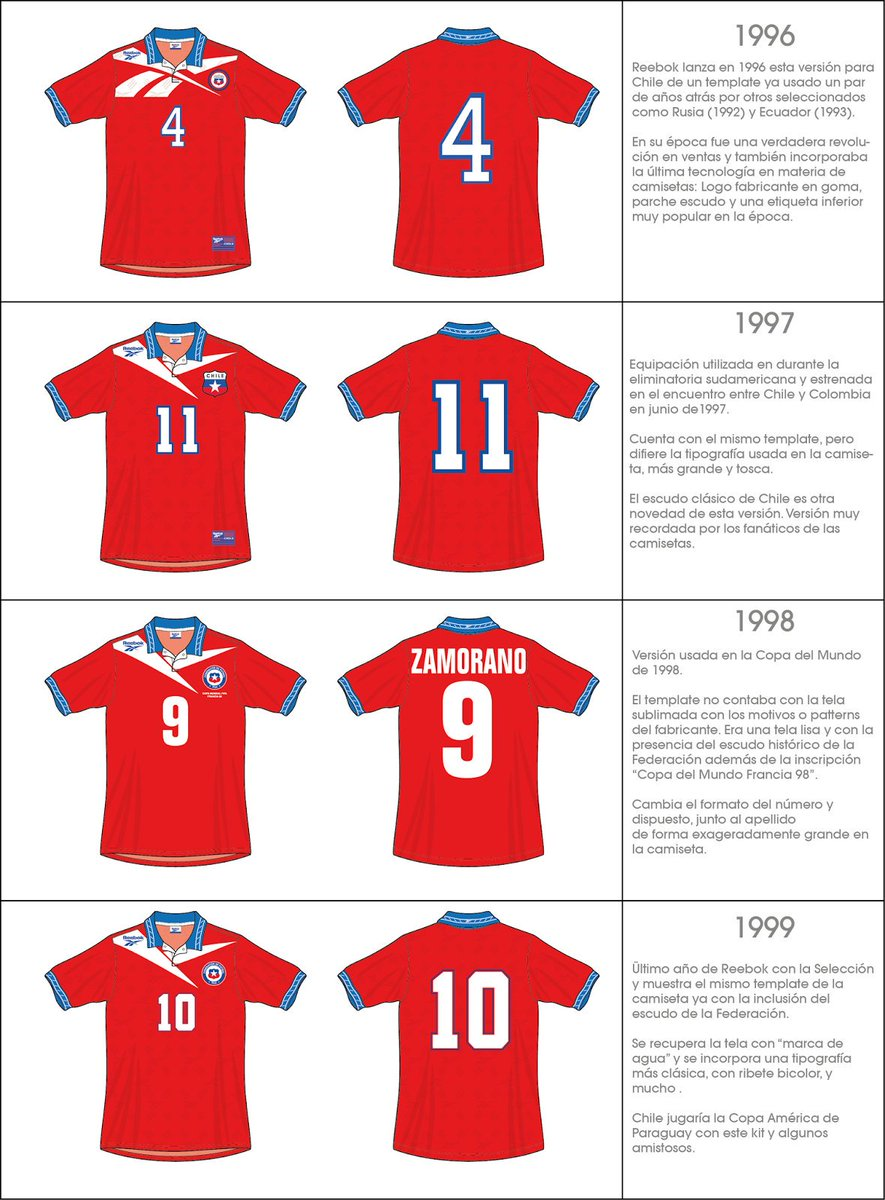 Reebok reedita camiseta de la selección chilena 20 años después del ... 88e452b312103