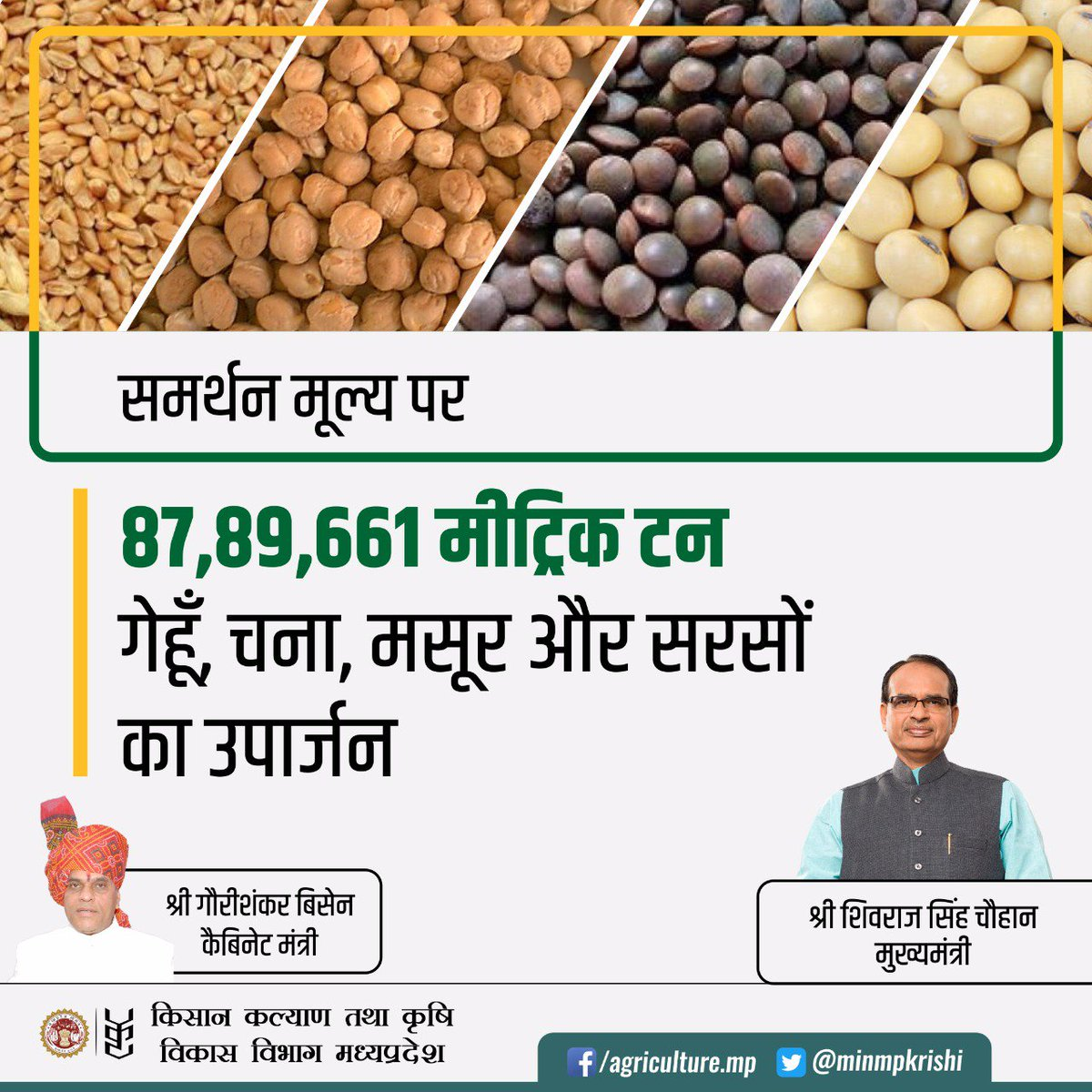 Agriculture Department, MP on Twitter: