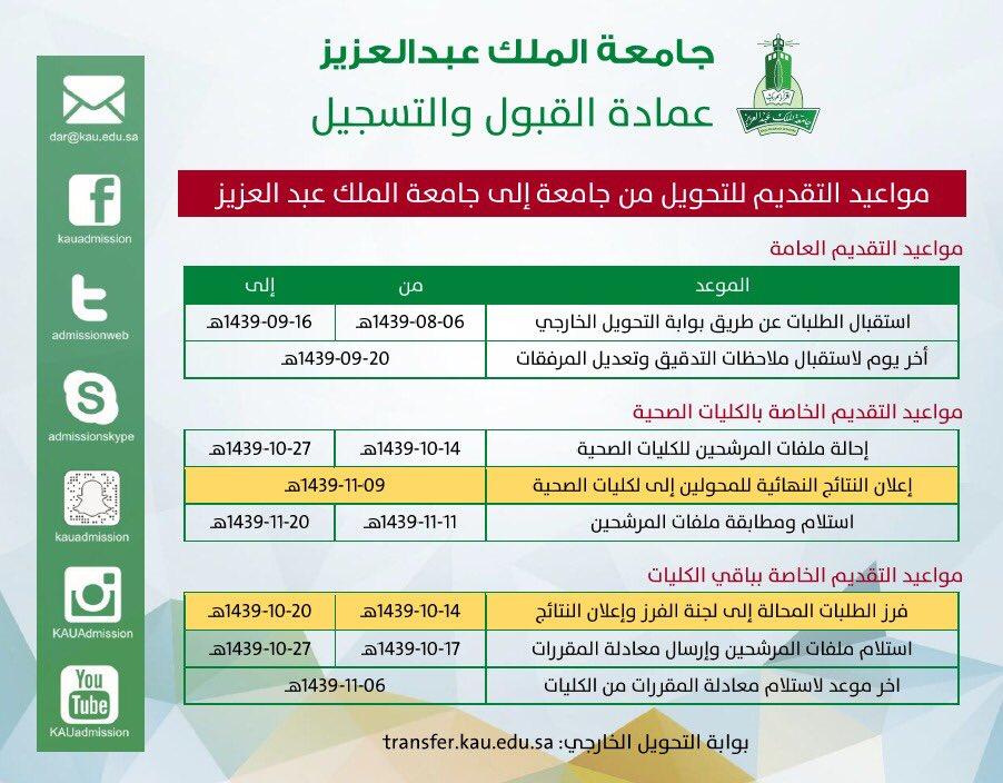 عمادة القبول والتسجيل Kau Auf Twitter تنبيه هام آخر موعد للتحويل إلى جامعة الملك عبدالعزيز ١٦ رمضان Https T Co 2qwrduw6gw رابط التقديم