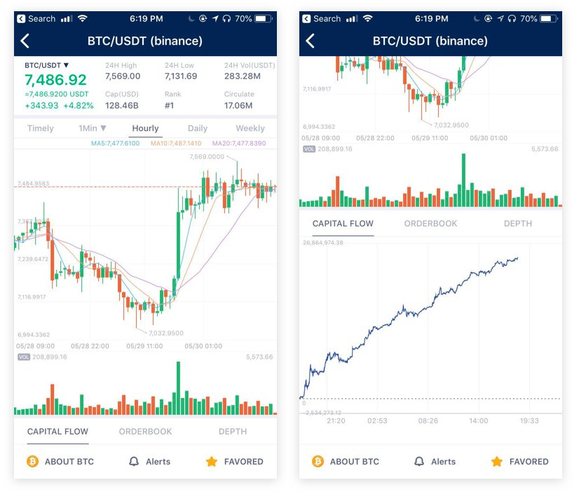 cryptocurrency candlestick charts
