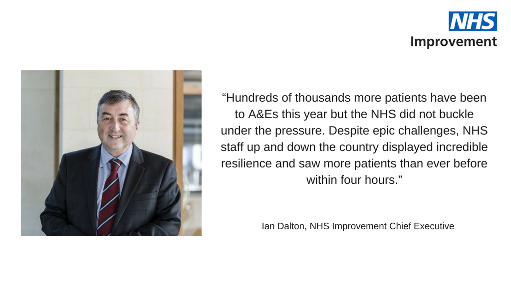 service improvement within the nhs Sustainable improvement is a flexible team providing evidence-based, quality improvement support that helps to deliver nhs england's priorities and achieve the objectives set out in the five year forward view we help to build quality improvement capability at all levels of the health and care.