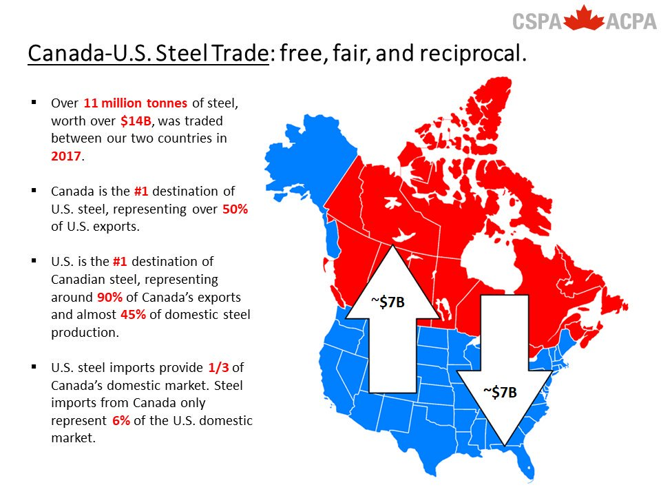 Canadian steel co ipo