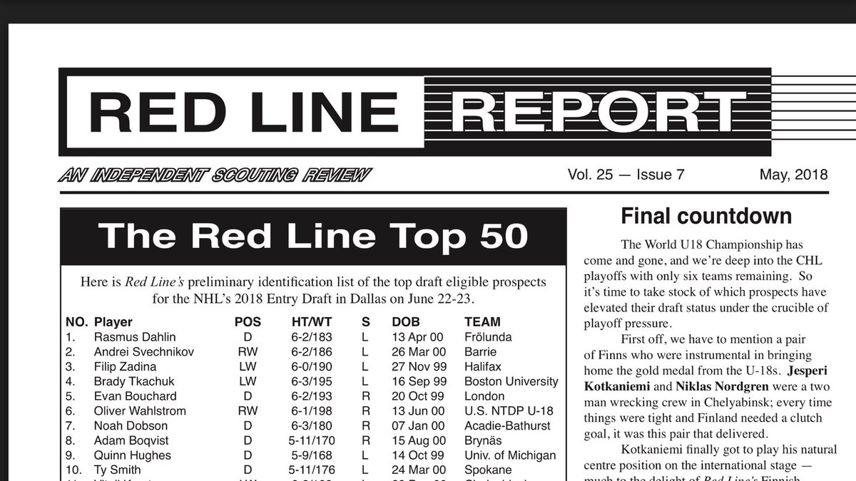 Red Line Report On Twitter As We Working On Finishing Up The Draft