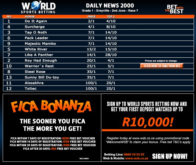 world sports betting voucher codes