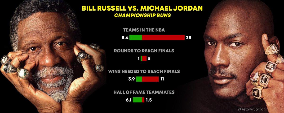Michael Jordan On Twitter When A LeBron Fan Brings Up Bill Russells 11 Rings