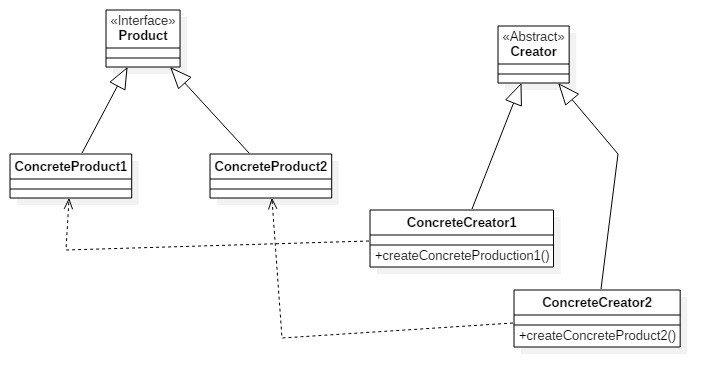 Ux Links On Twitter Design Pattern Cheatsheet Https T Co B9lkkcjwle Ux Design Softwaredesign Designpatterns Aop Gof Software Cheatsheet Https T Co Vl4omyfyff