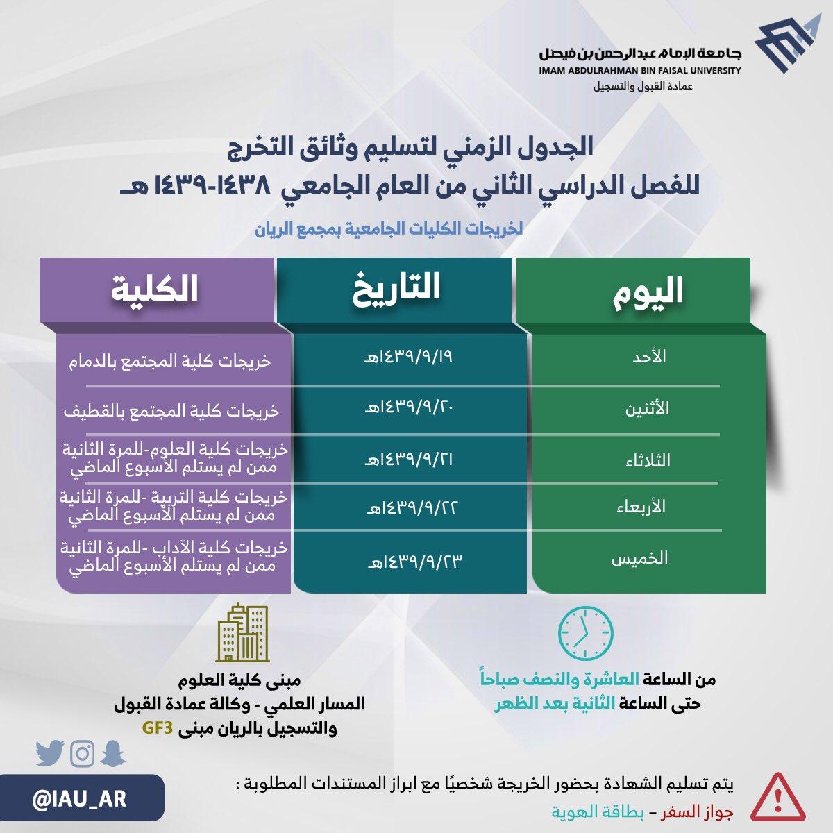 الجدول الزمني لتسليم وثائق التخرج