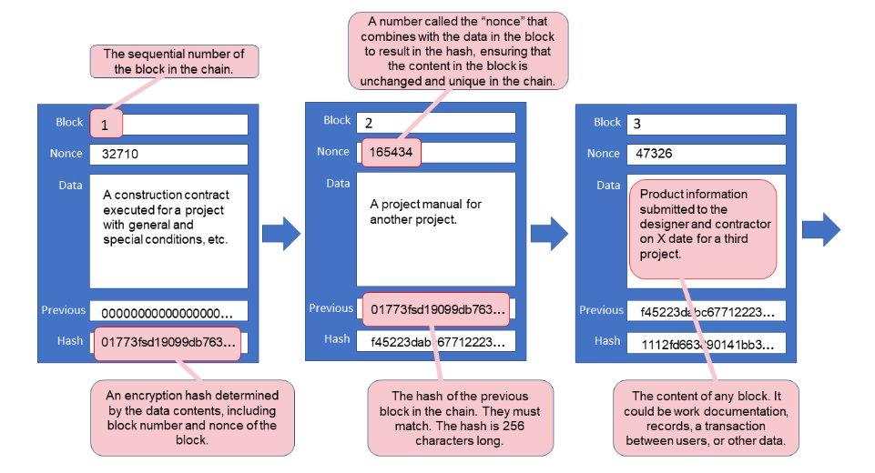 Ein systemisches Projektmodell fur eine kooperative Planung komplexer Unikate German 2010