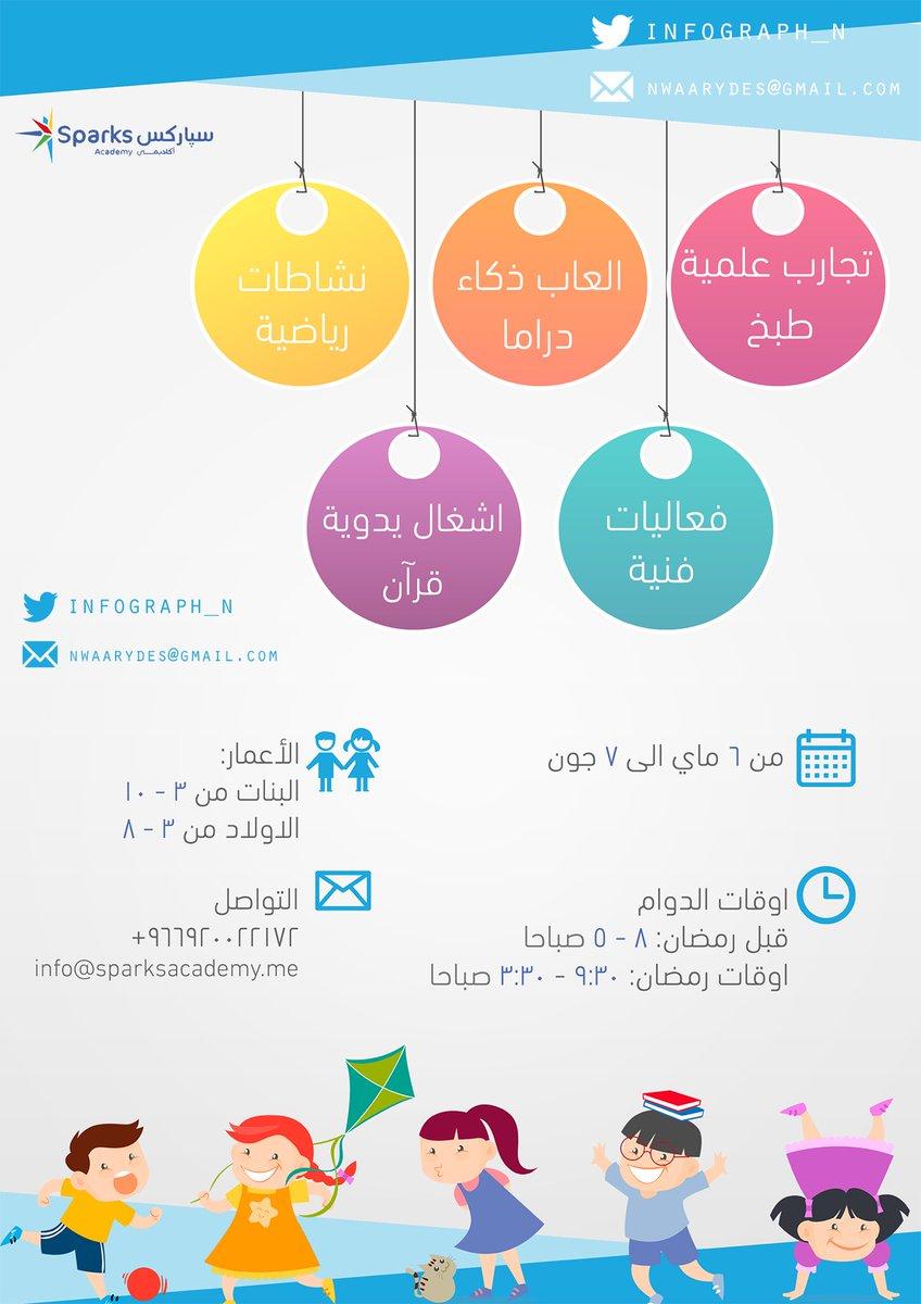 اعلان للتسجيل بدورة واعي