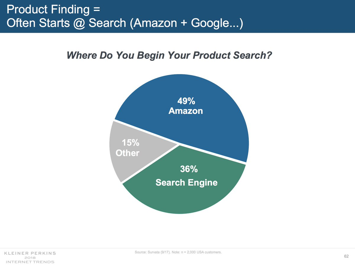 marlene jia on twitter where does product search begin 49 start