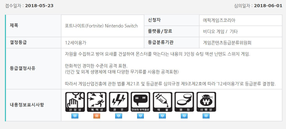 Fortnite stats coming !   to switch