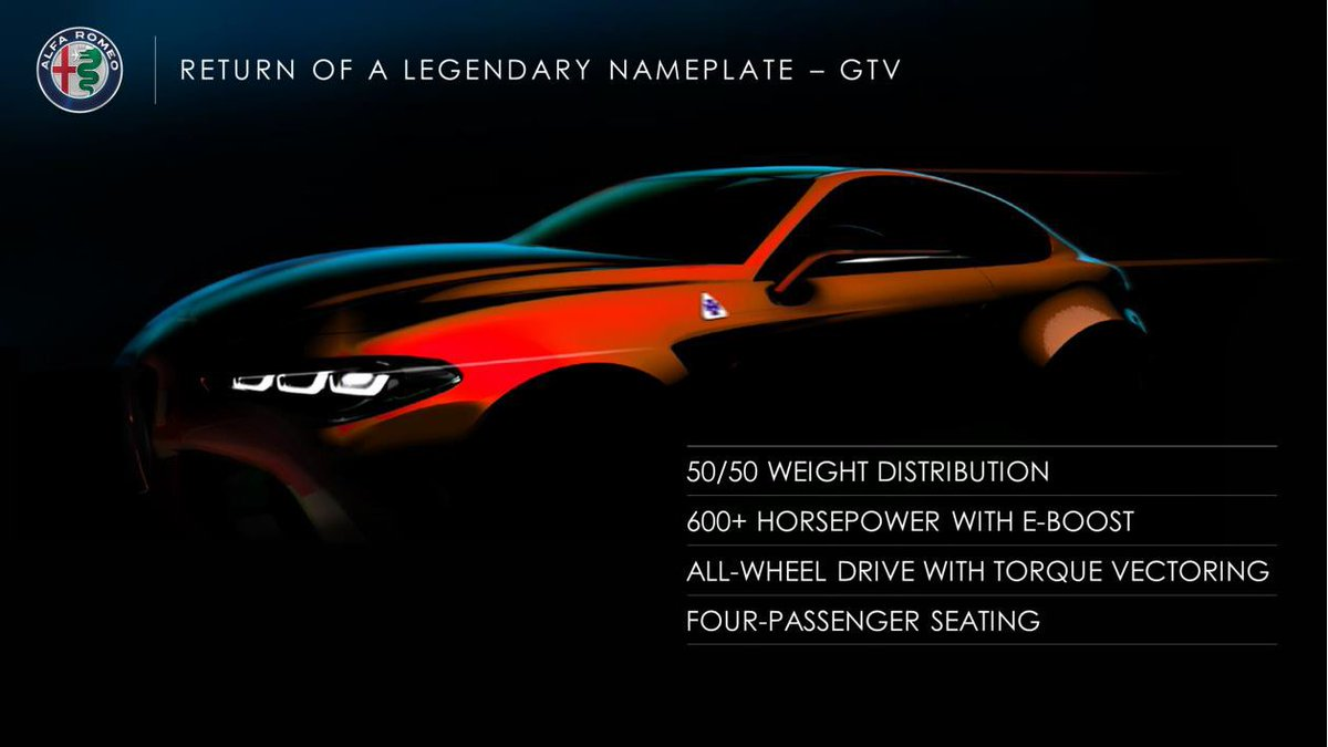 2020 Alfa Romeo GTV 7